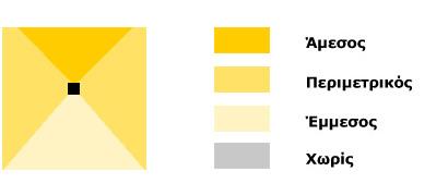 Φωτεινότητα - Φωτιστικό δαπέδου | ΝΑΞΟΣ-1