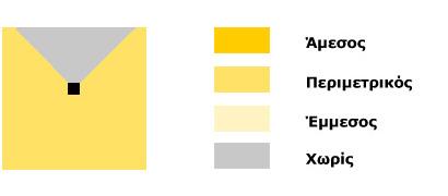 Φωτεινότητα - Φωτιστικό οροφής Μουράνο λευκό | ΜΑΝΤΗΛΙ