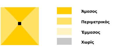 Φωτεινότητα - Λευκό φωτιστικό τοίχου Μουράνο | ΚΩΝΟΙ